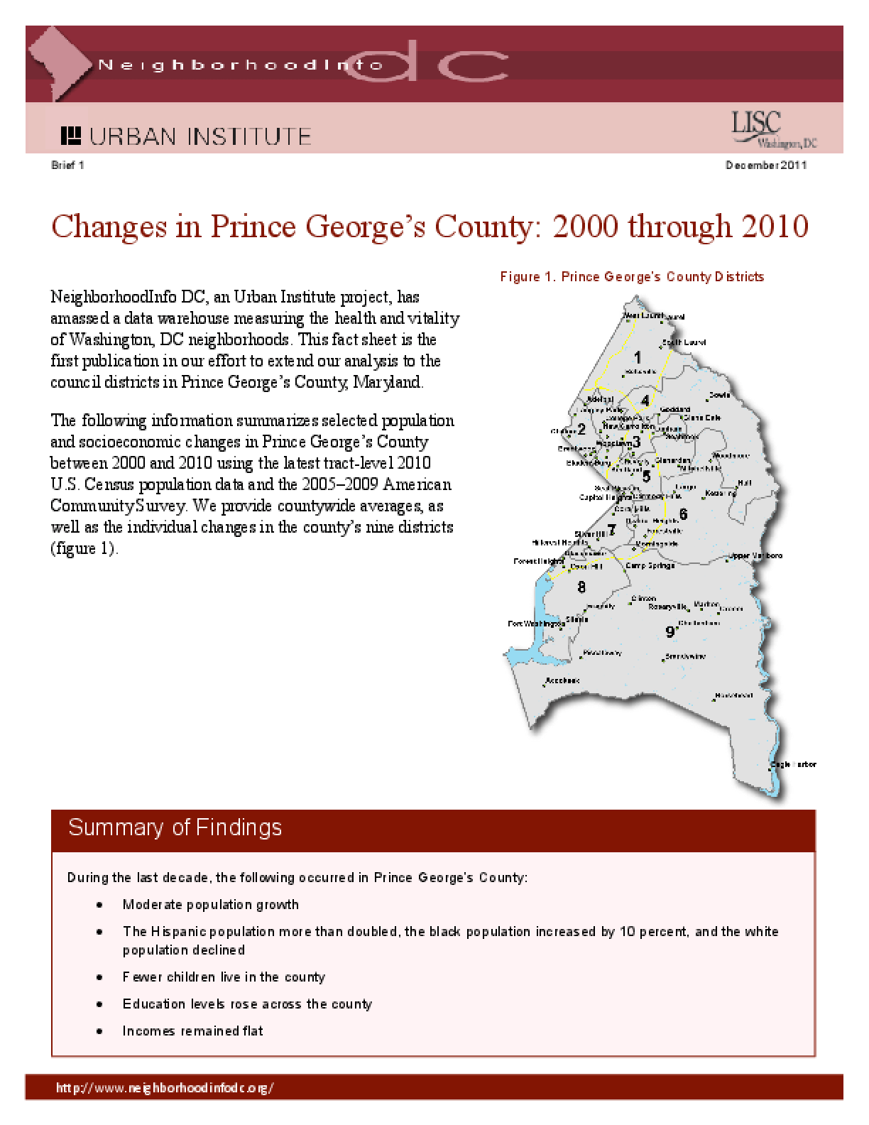 Changes in Prince George's County: 2000 Through 2010