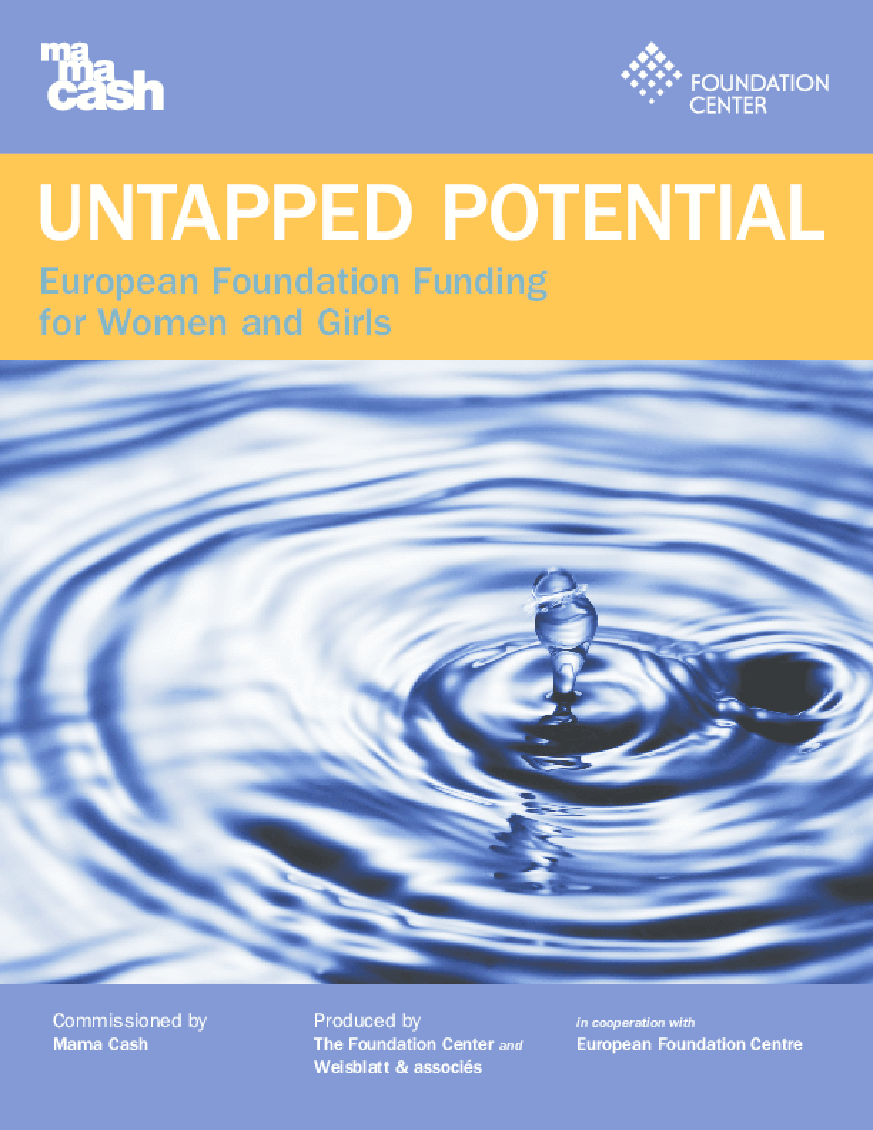 Untapped Potential: European Foundation Funding for Women and Girls