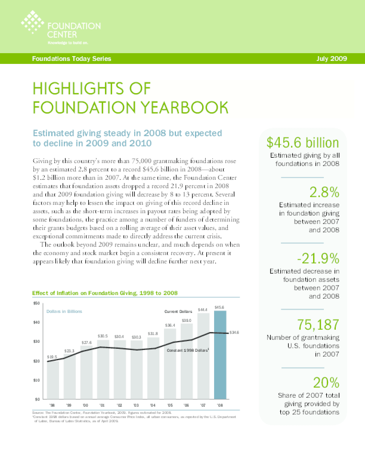 Foundations Today: Foundation Yearbook, 2009 edition (Highlights)