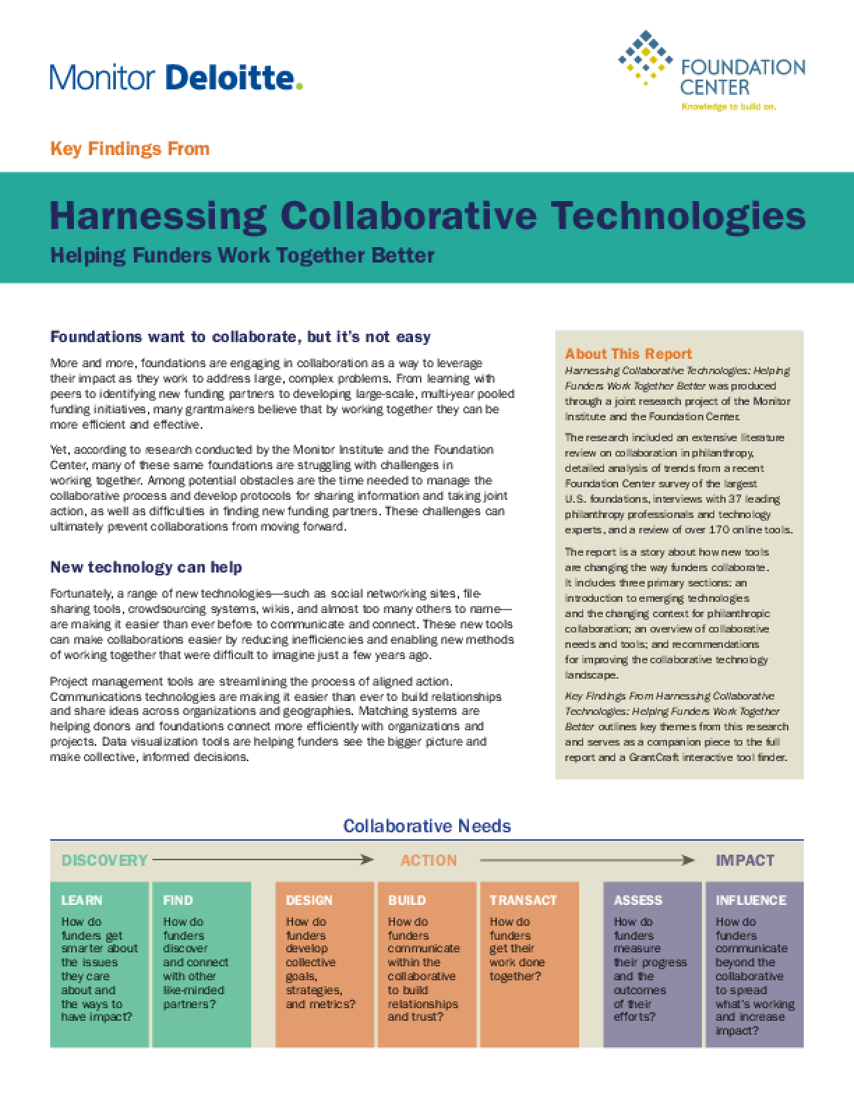Key Findings From Harnessing Collaborative Technologies