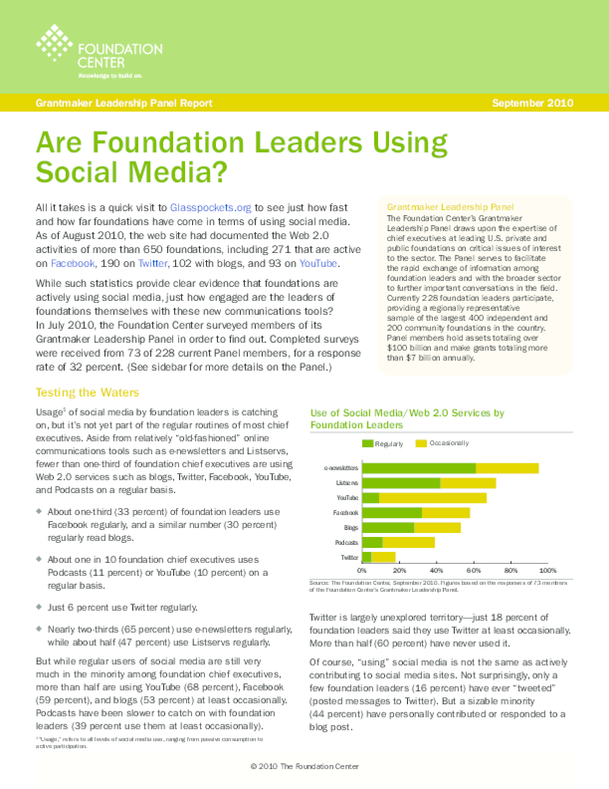 Are Foundation Leaders Using Social Media?
